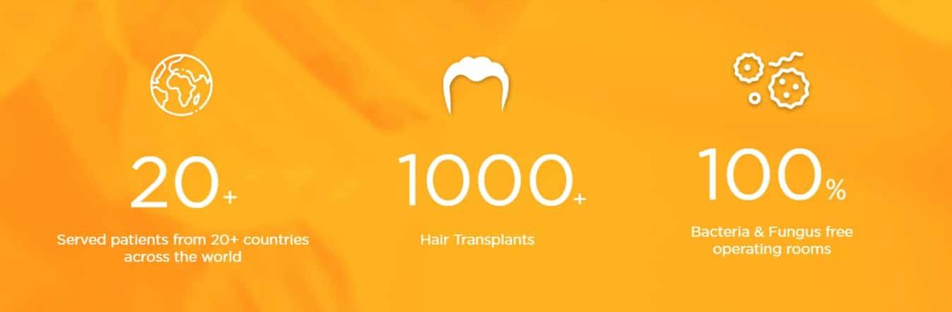 done hair transplant